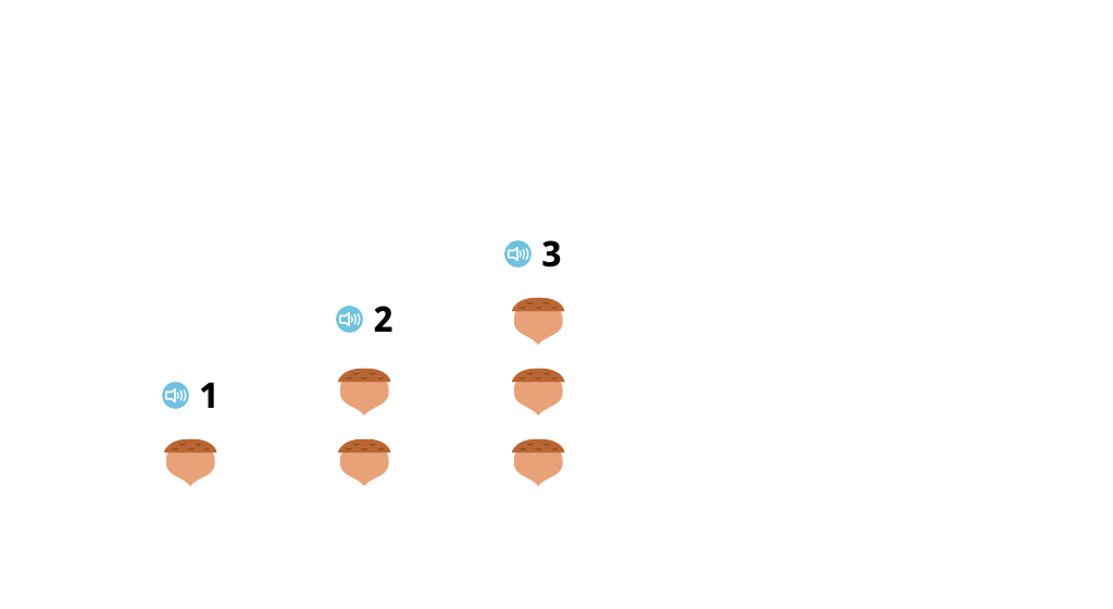 Count to identify the total of up to 5 identical objects