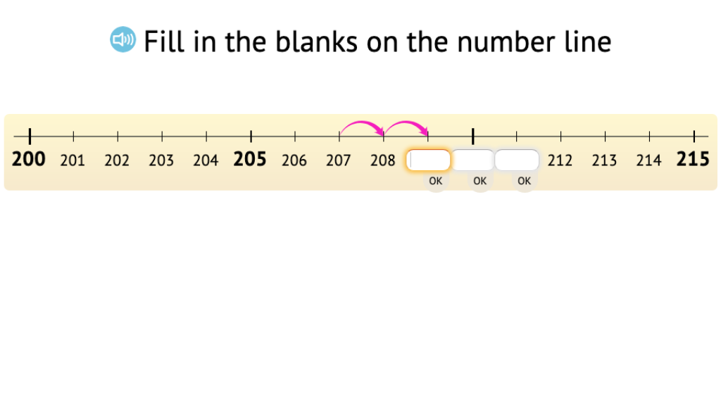 Count across a ten using 3-digit numbers on a number line