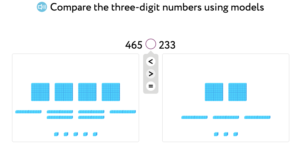 Use >, =, and < to compare at the hundreds place based on a model of base-10 blocks