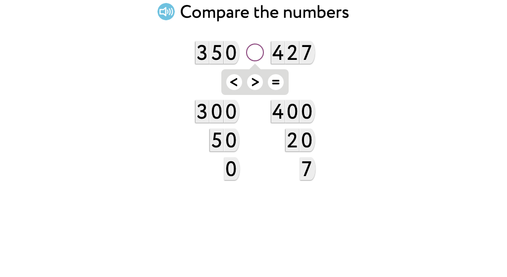 Use >, =, and < to compare numbers with placeholder zeros