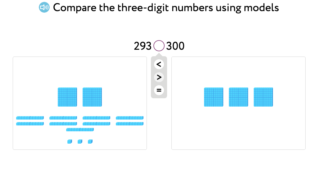Use >, =, and < to compare numbers with placeholder zeros based on a model of base-10 blocks