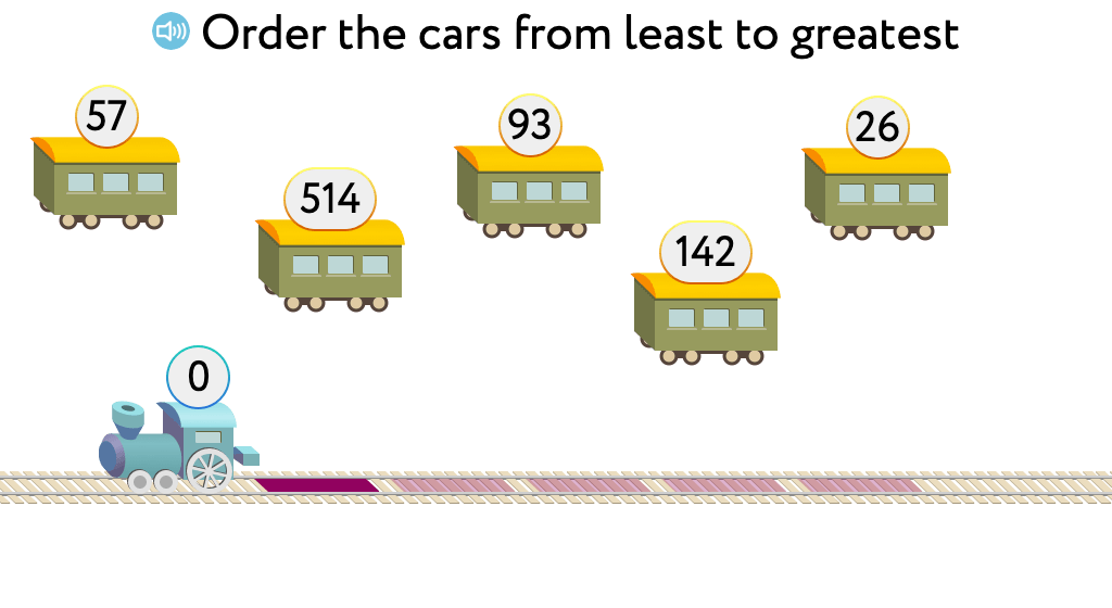 Arrange three-digit numbers in ascending order (Level 1)