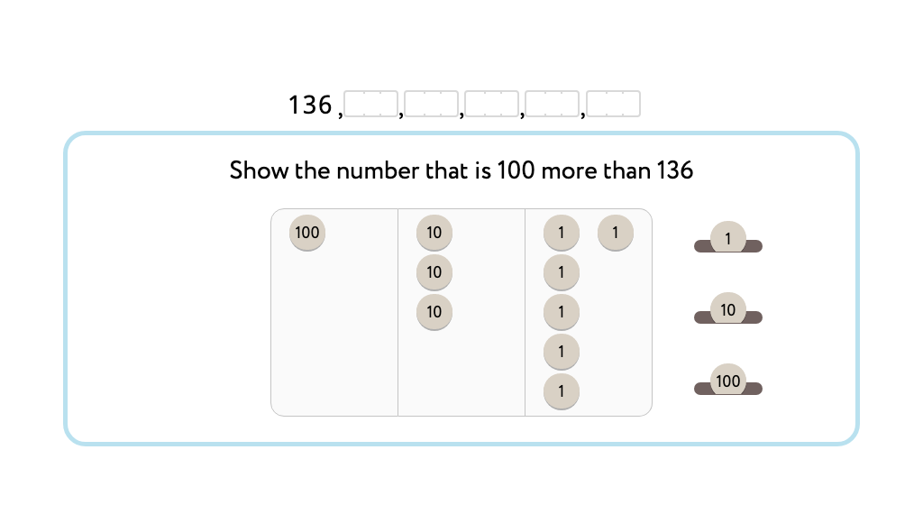 Count up and down by 100 in the hundreds with and without a model of numbered disks