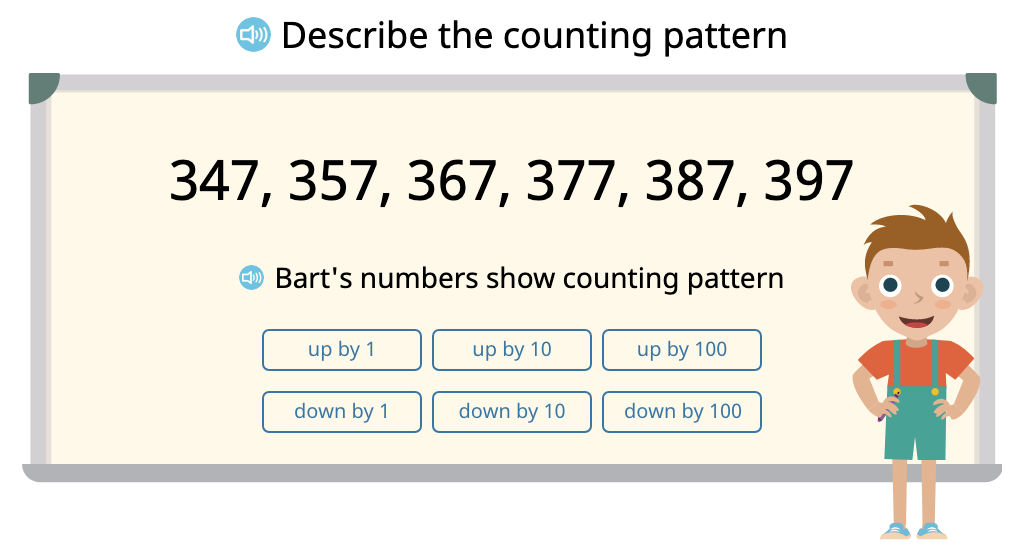 Identify and complete counting patterns up and down by 1, 10, and 100 (Part 1)