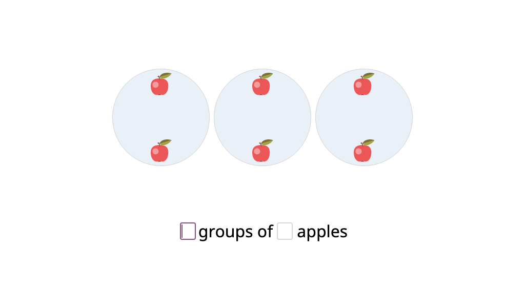 Identify the number of groups and the number of objects in each group