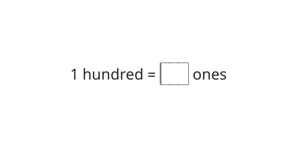 Convert among ones, tens, hundreds, and thousands using unit notation