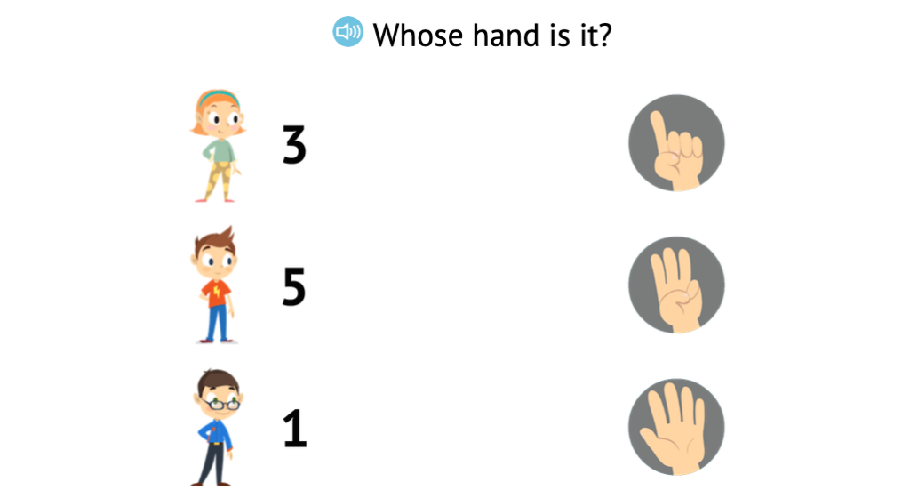 Match numbers 1-5 to arrangements of fingers displayed on a hand