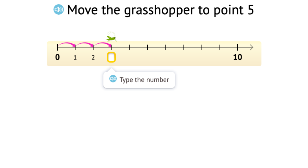 Continue a count sequence on a number line from a given point to reach a given position