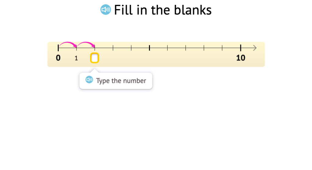 Continue a count sequence on a number line from a given point