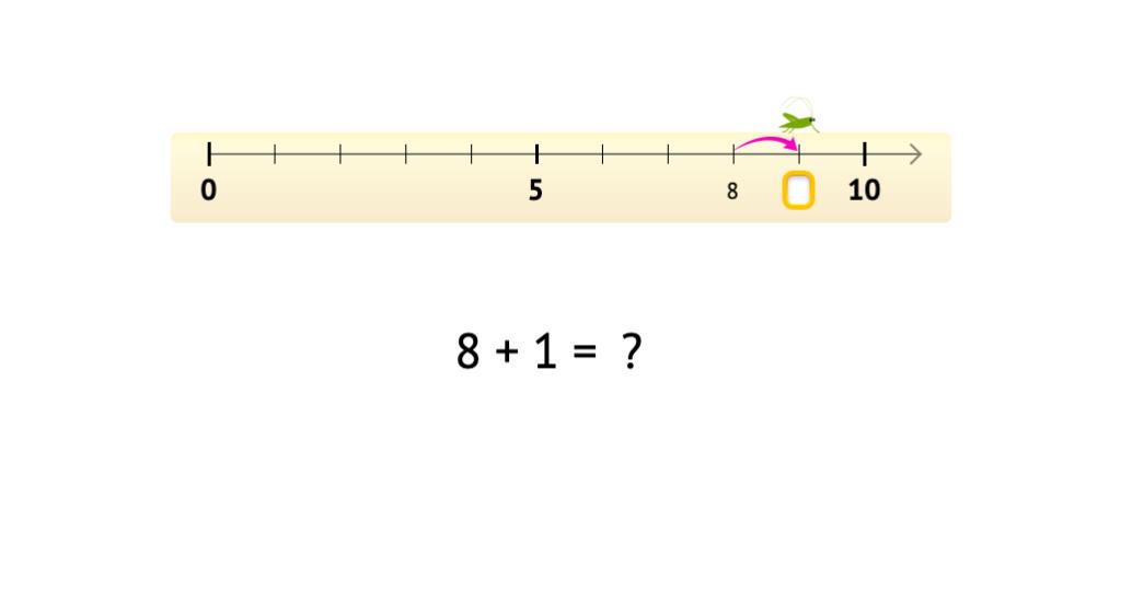 Solve +1 equations based on a number line model