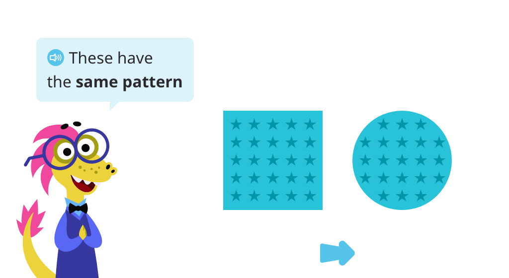 Identify whether two objects have the same pattern (with different shapes and colors)