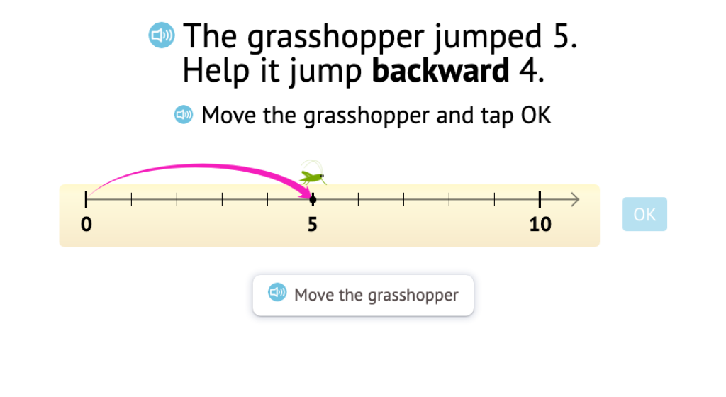 Subtract by moving an object backward on a number line and solve a related equation that shows subtraction from 3, 4, or 5