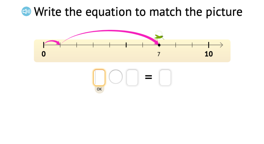 Record a number line scenario as an equation that shows subtraction from 7
