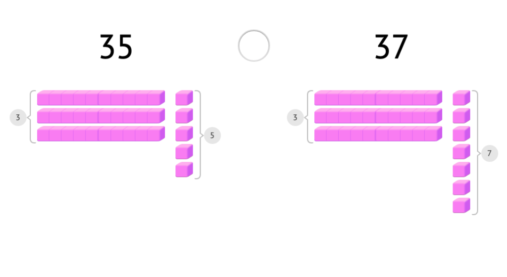 Compare two 2-digit numbers using >, <, or = with and without a model of base-10 blocks