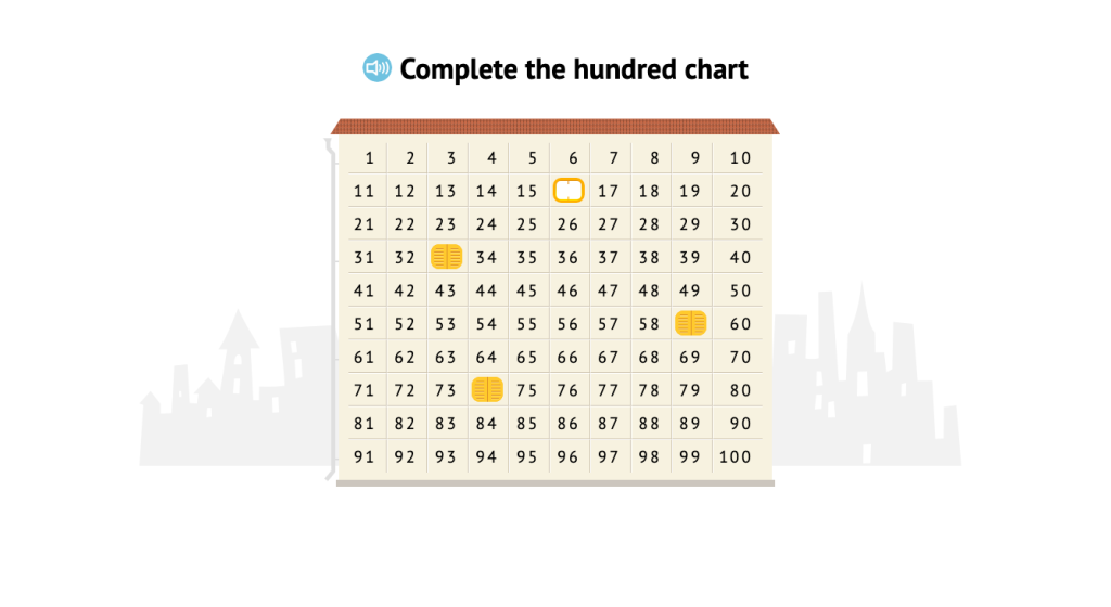 Identify missing numbers on a hundred chart