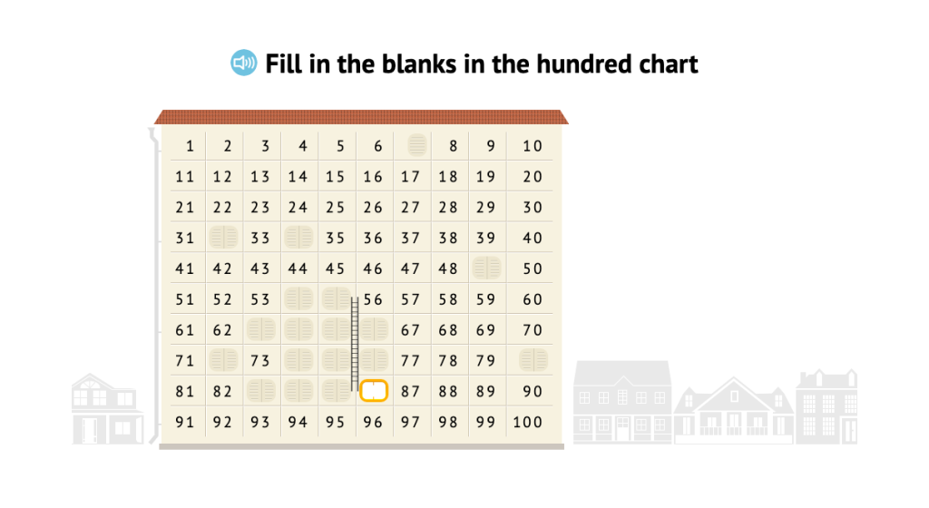Complete and solve equations that add or subtract a round number using a hundred chart