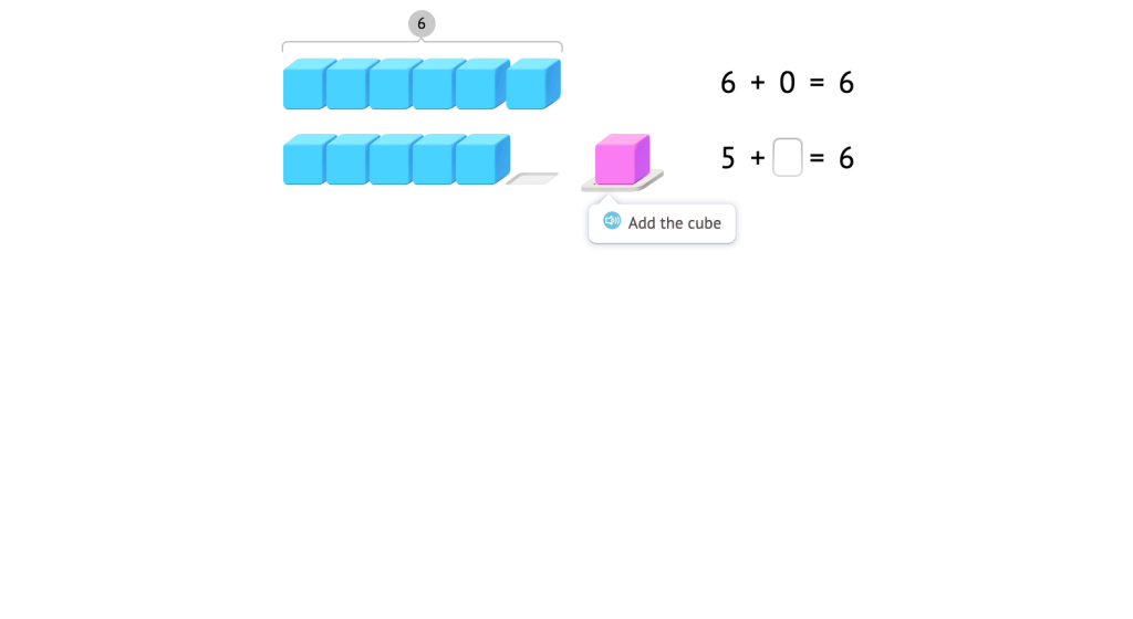 Complete addition equations with a sum of 6 based on a model of base-10 blocks