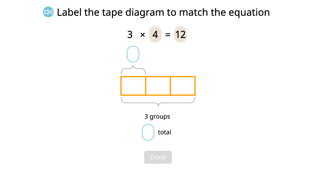 Label a tape diagram to represent a multiplication equation