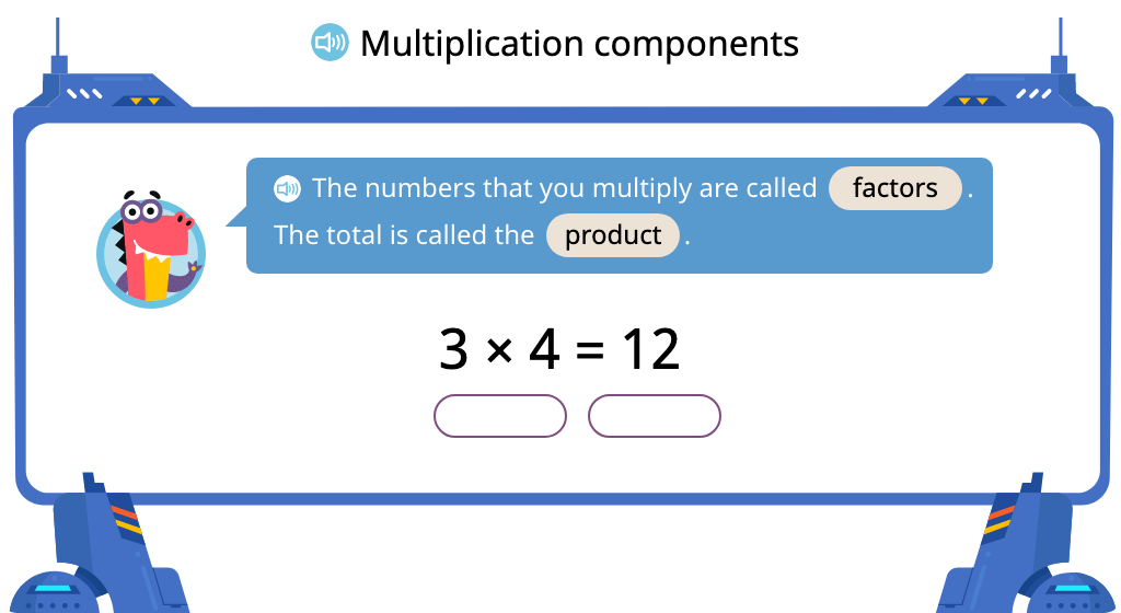 Identify factors and product in a multiplication equation