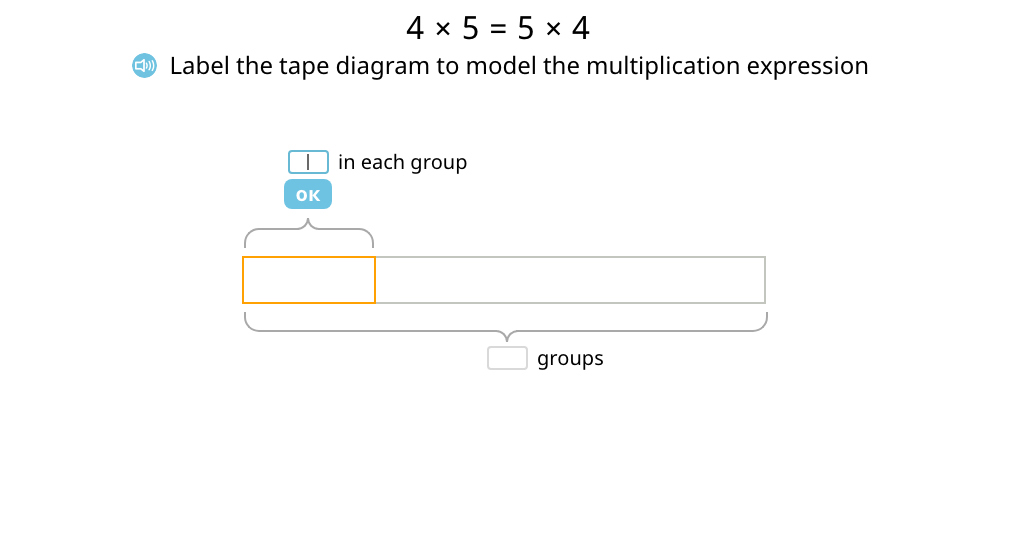 Label tape diagrams with equations to show the commutative property of multiplication