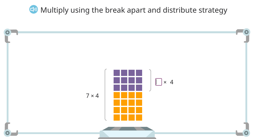 Label arrays with equations to show the distributive property of multiplication