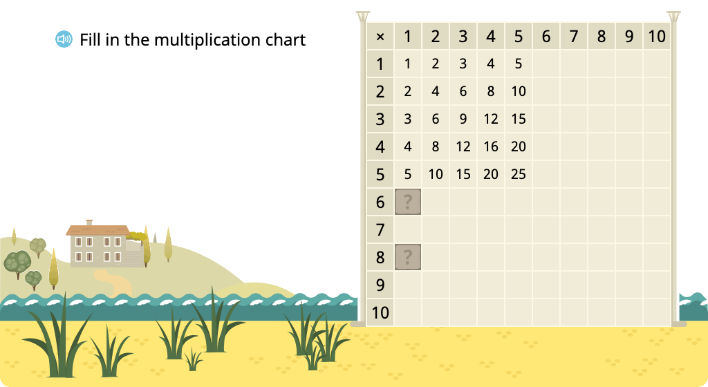 Determine missing products in a multiplication chart (one factor > 5)