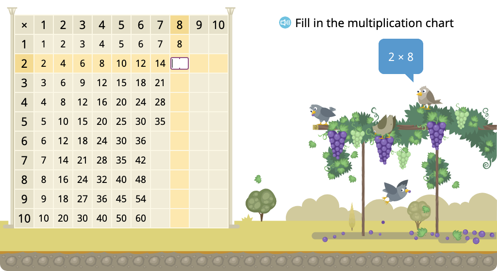 Determine multiples of 8 in a multiplication chart