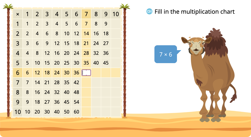 Determine multiples of 7 in a multiplication chart