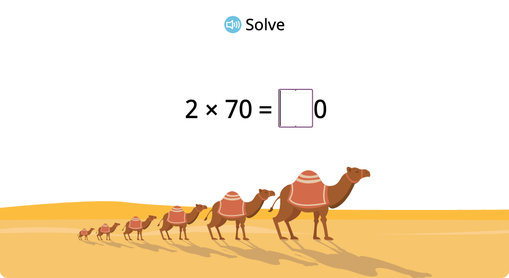 Solve multiplication equations that have a single digit and a multiple of ten as factors