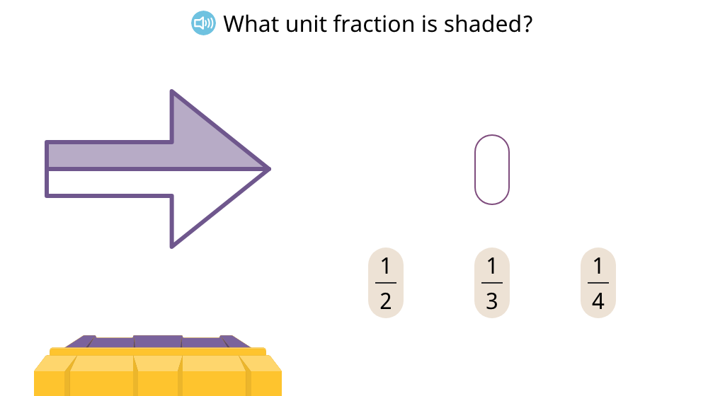 Identify the part of a figure that is shaded with a unit fraction