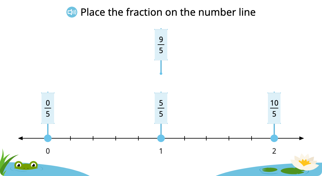 Place fractions greater than 1 on a number line