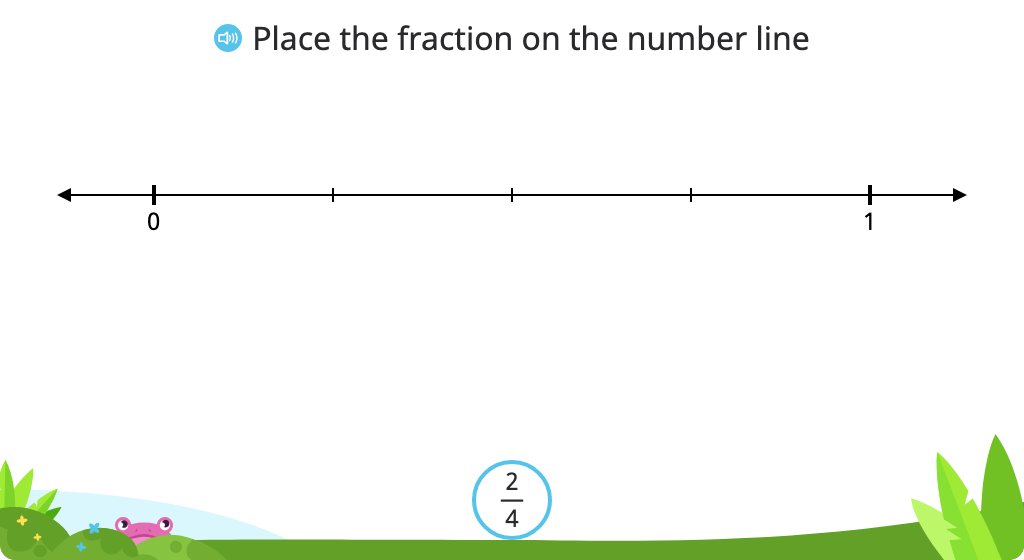 Use <, =, or > to compare fractions with unlike denominators on a number line