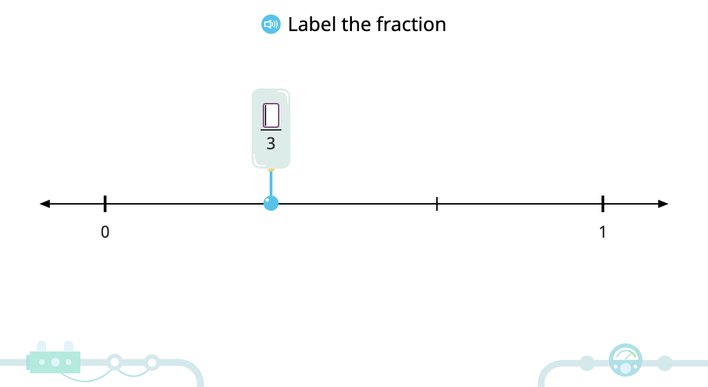 Label equivalent fractions on a number line