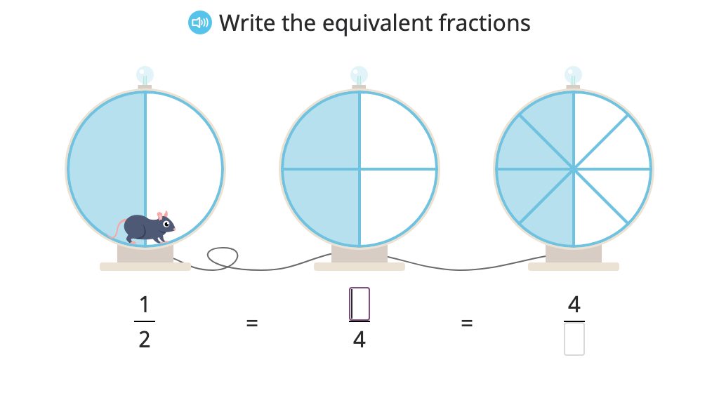 Label three equivalent fractions based on models
