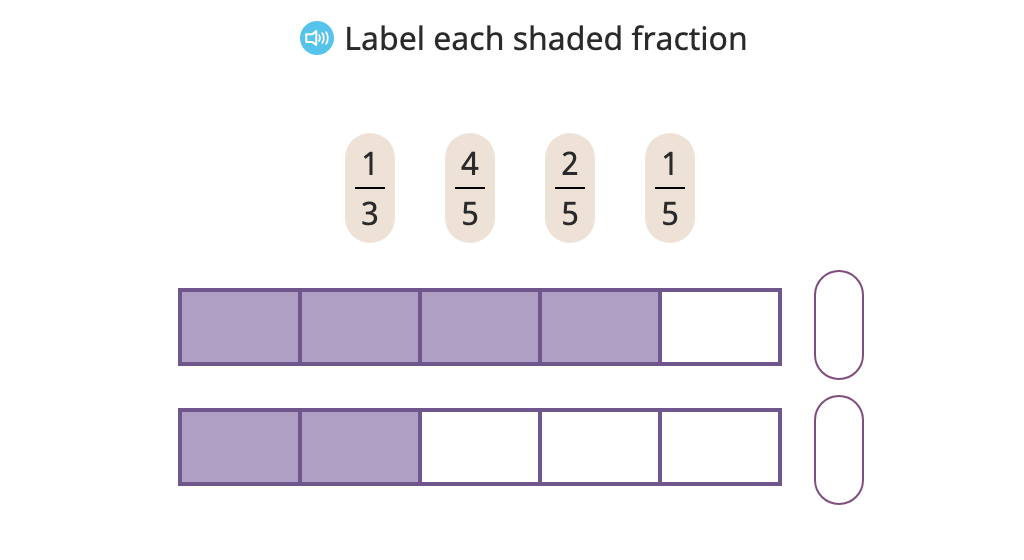 Compare fractions with the same numerator or the same denominator based on a model