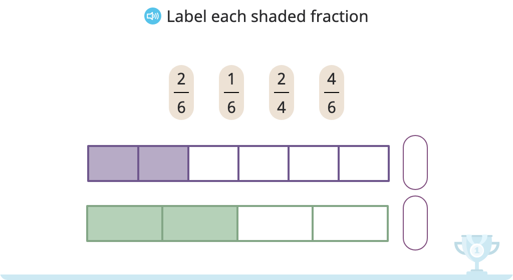 Label and compare fractions with the same numerator