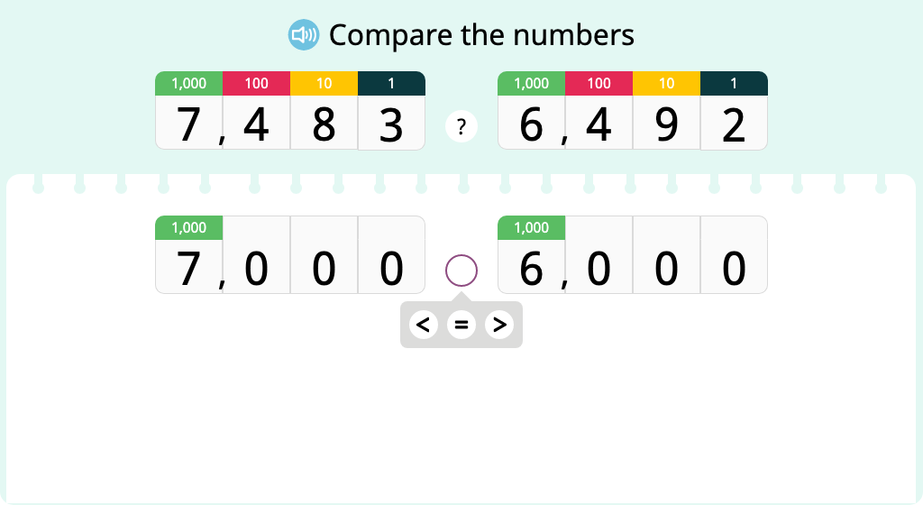 Compare numbers in a place value chart (at their highest place value)