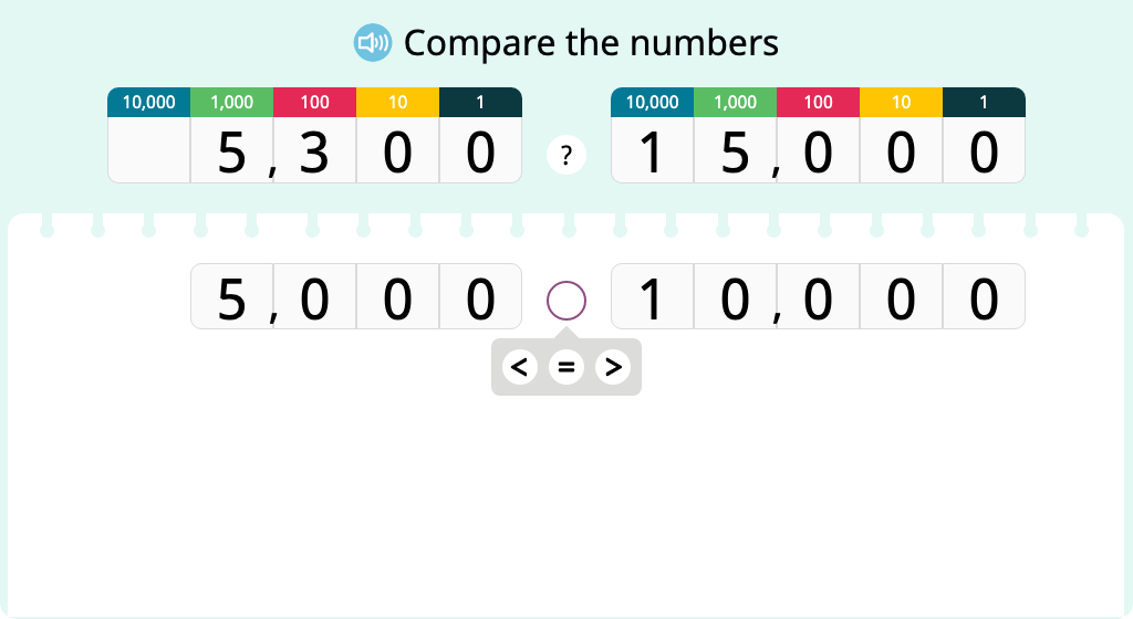 Compare numbers in a place value chart (at different place values)