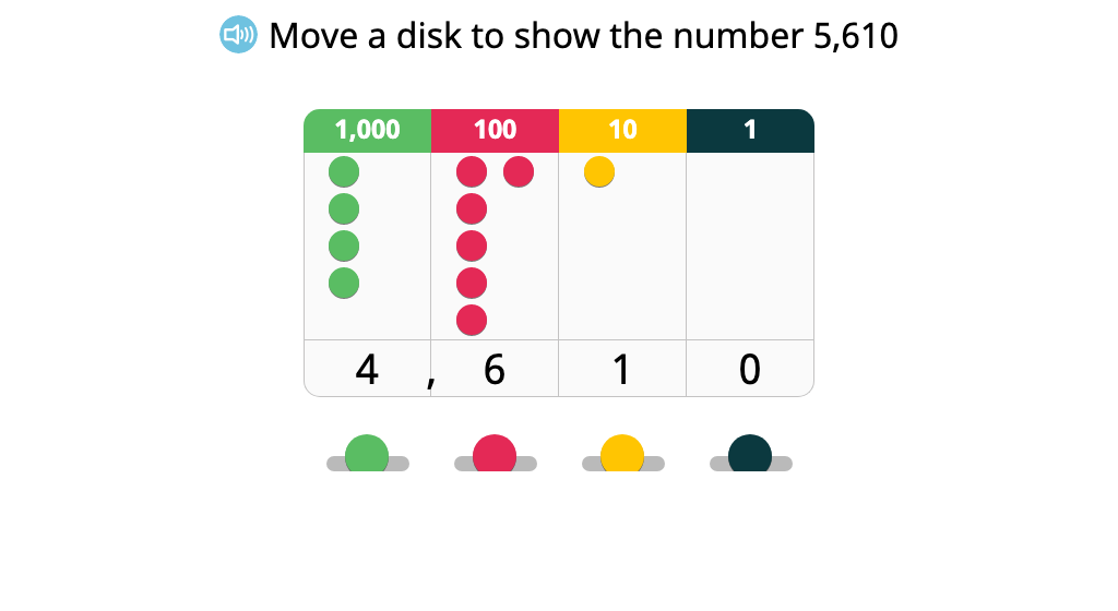 Complete a statement comparing numbers with and without a place value chart (1,000 or 10,000 more or less)