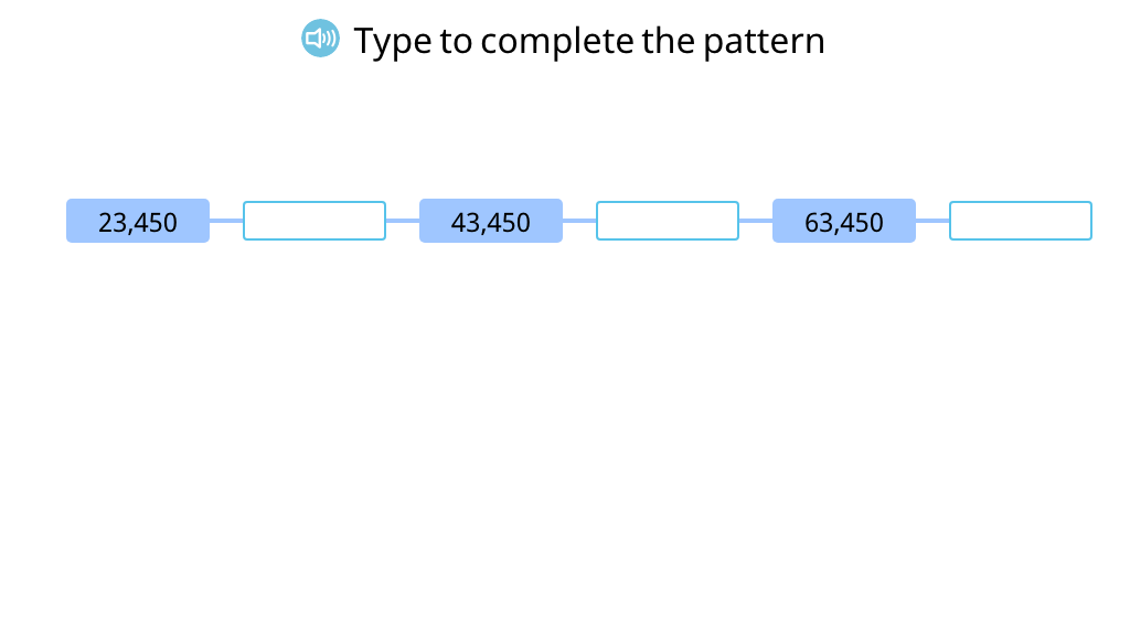 Order numbers in a pattern increasing or decreasing by 1,000 or 10,000 (Level 2)