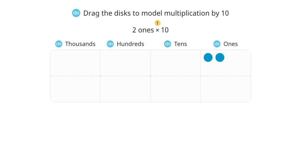 Multiply by 10 with and without a disk model