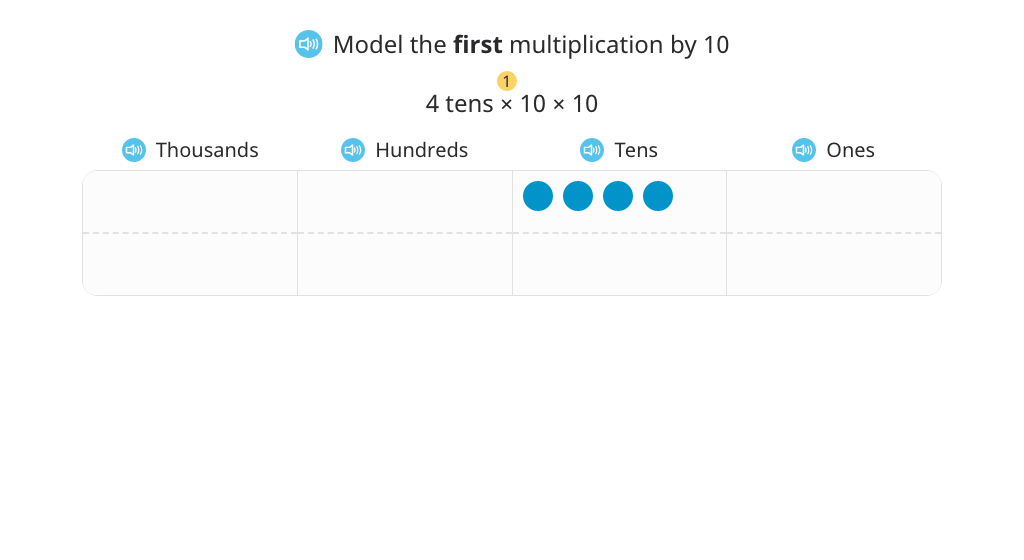 Multiply by 100 with and without a disk model