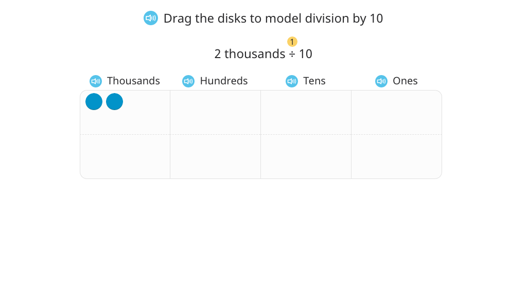 Divide by 10 with and without a disk model