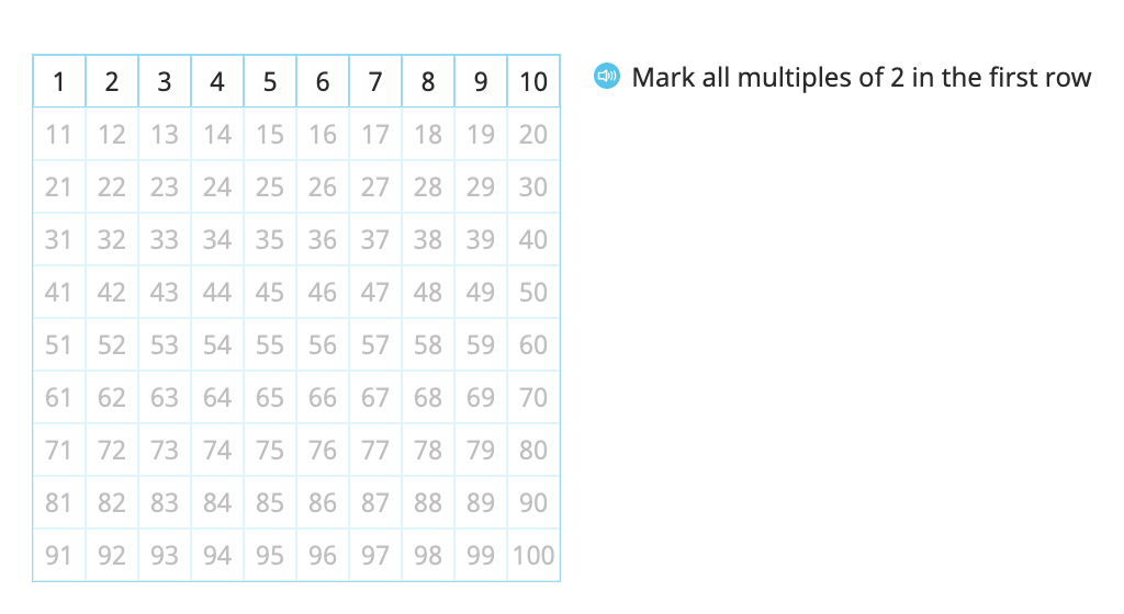 Identify multiples of 2, 5, and 10 on a hundred chart and identify patterns in the ones place of the multiples
