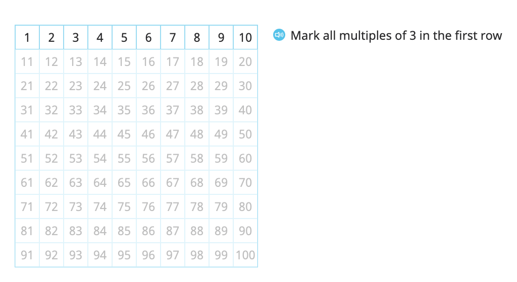 Identify multiples of 3 and 9 on a hundred chart and identify patterns in the multiples