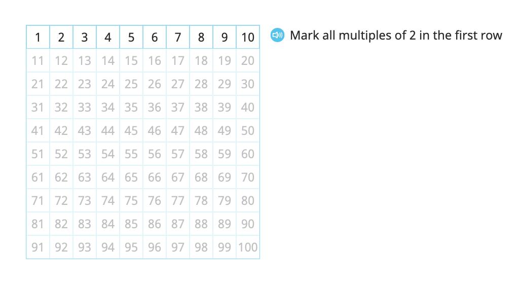 Use a hundred chart to show that multiples of 2 and 3 are multiples of 6, and that multiples of 2 and 5 are multiples of 10
