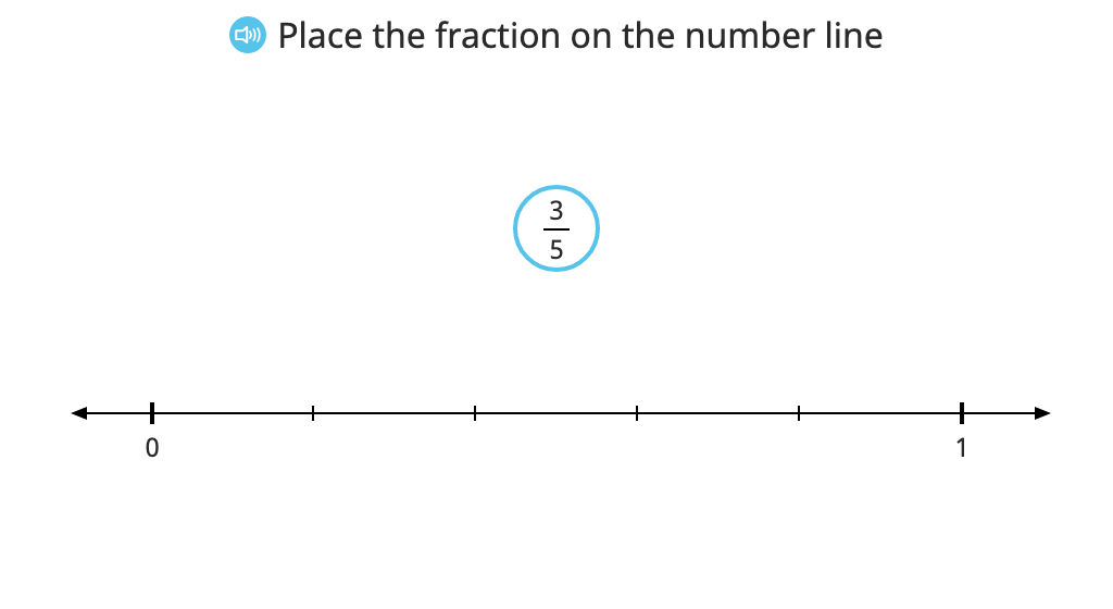 Place a fraction on a number line