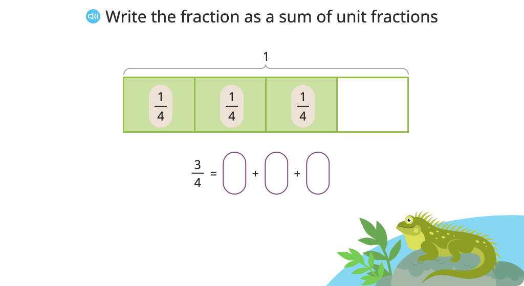 Record repeated addition of fractions as multiplication