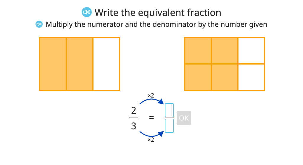 Multiply to find equivalent fractions with and without a model