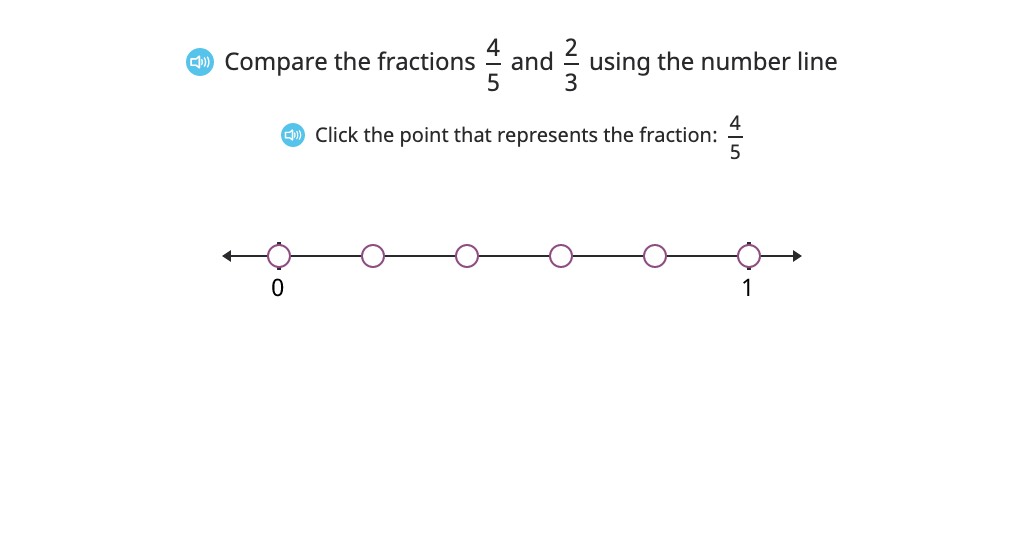Compare fractions by comparing the remaining unit fraction using a number line and model
